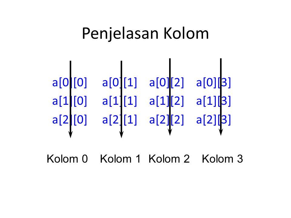 Penjelasan Kolom a[0][0] a[0][1] a[0][2] a[0][3]
